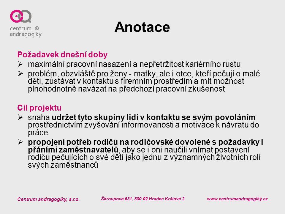 Centrum andragogiky, s.r.o. Škroupova 631, 500 02 Hradec Králové 2 www.centrumandragogiky.cz Anotace Požadavek dnešní doby  maximální pracovní nasaze
