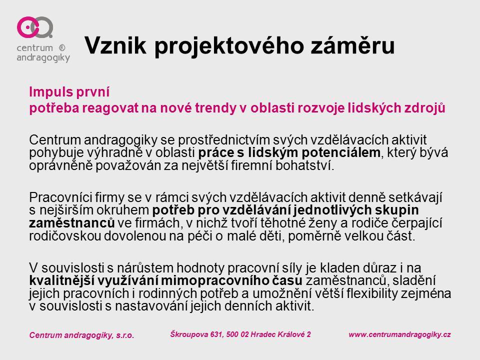 Centrum andragogiky, s.r.o. Škroupova 631, 500 02 Hradec Králové 2 www.centrumandragogiky.cz Vznik projektového záměru Impuls první potřeba reagovat n