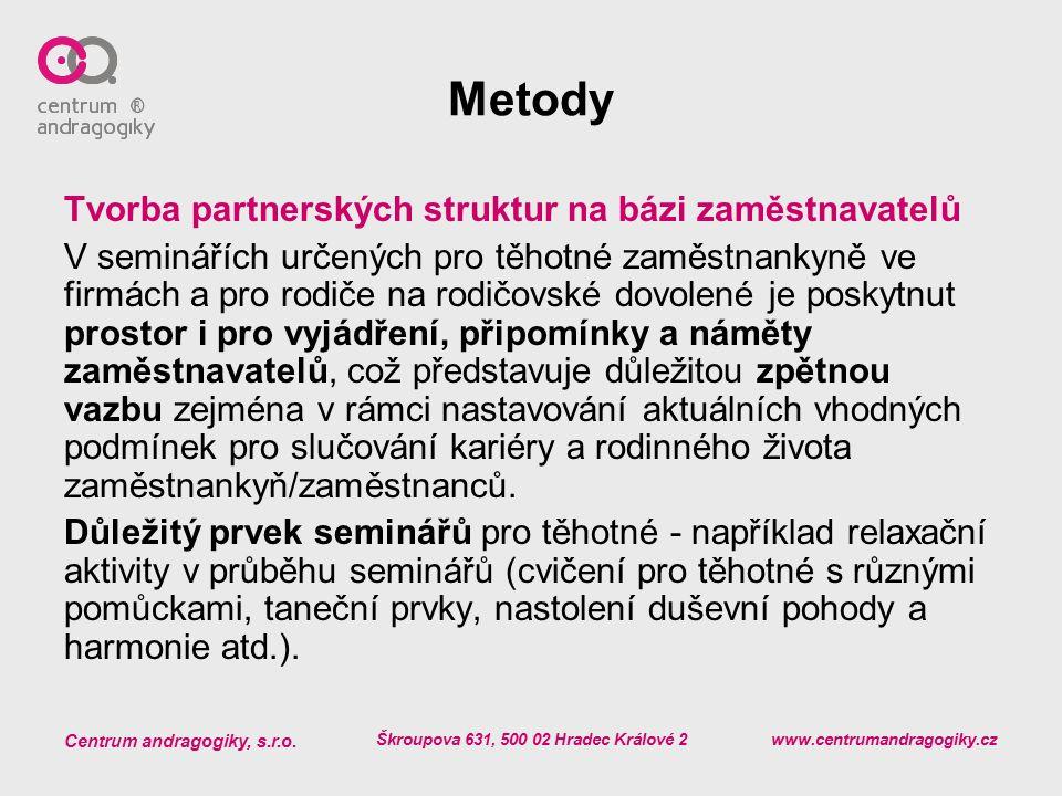 Centrum andragogiky, s.r.o. Škroupova 631, 500 02 Hradec Králové 2 www.centrumandragogiky.cz Metody Tvorba partnerských struktur na bázi zaměstnavatel