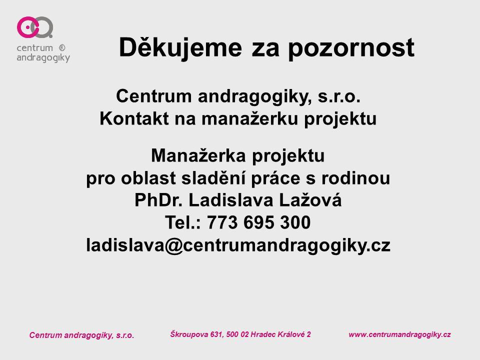 Centrum andragogiky, s.r.o. Škroupova 631, 500 02 Hradec Králové 2 www.centrumandragogiky.cz Děkujeme za pozornost Centrum andragogiky, s.r.o. Kontakt