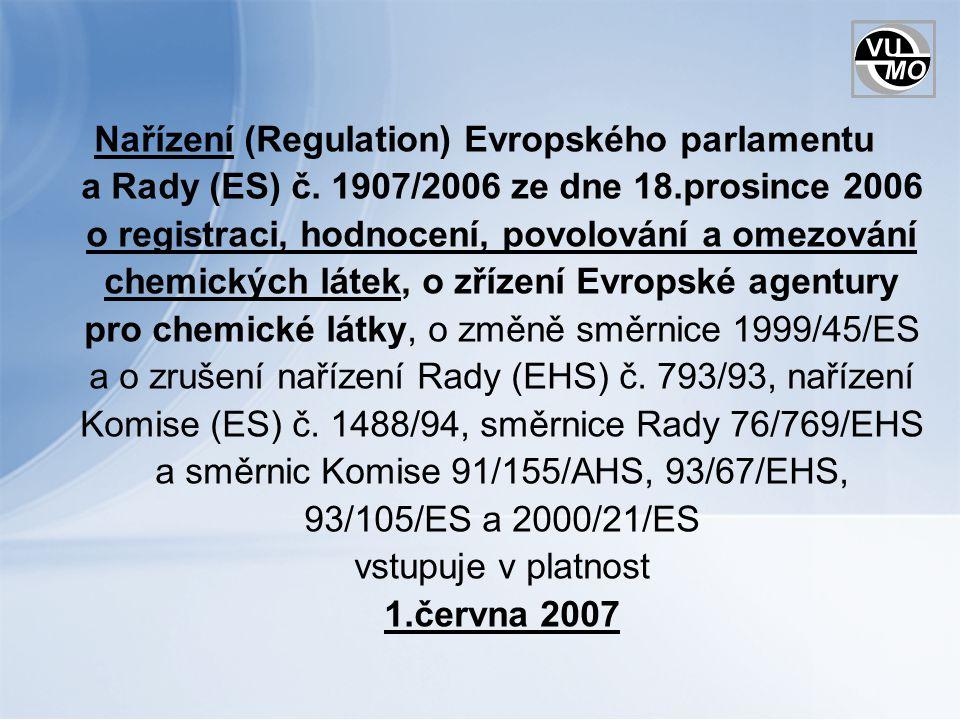 Základní principy nařízení: Registration = registrace Evaluation = hodnocení Authorisation and Restriction = povolování a omezování of Chemicals = chemikálií