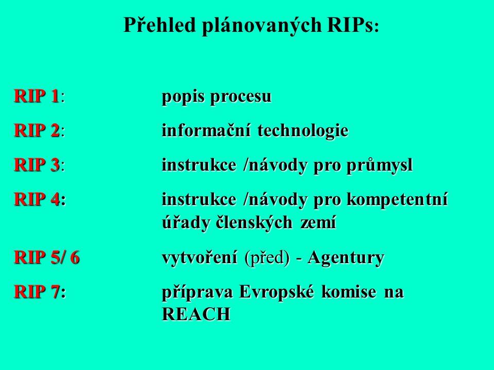 Přehled plánovaných RIPs : RIP 1:popis procesu RIP 2:informační technologie RIP 3:instrukce /návody pro průmysl RIP 3: instrukce /návody pro průmysl RIP 4:instrukce /návody pro kompetentní úřady členských zemí RIP 5  6vytvoření (před) - Agentury RIP 7:příprava Evropské komise na REACH