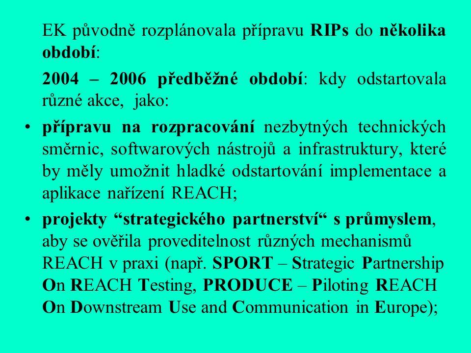 EK původně rozplánovala přípravu RIPs do několika období: 2004 – 2006 předběžné období: kdy odstartovala různé akce, jako: přípravu na rozpracování nezbytných technických směrnic, softwarových nástrojů a infrastruktury, které by měly umožnit hladké odstartování implementace a aplikace nařízení REACH; projekty strategického partnerství s průmyslem, aby se ověřila proveditelnost různých mechanismů REACH v praxi (např.