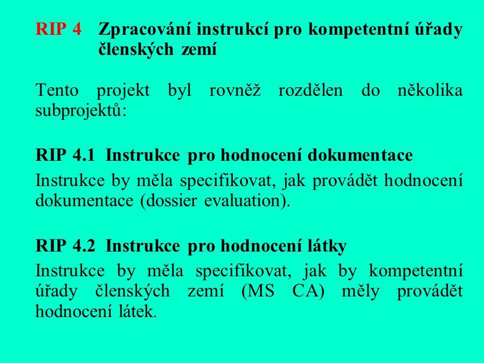 RIP 4 Zpracování instrukcí pro kompetentní úřady členských zemí Tento projekt byl rovněž rozdělen do několika subprojektů: RIP 4.1 Instrukce pro hodnocení dokumentace Instrukce by měla specifikovat, jak provádět hodnocení dokumentace (dossier evaluation).