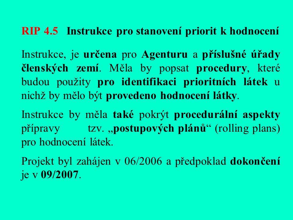 RIP 4.5 Instrukce pro stanovení priorit k hodnocení Instrukce, je určena pro Agenturu a příslušné úřady členských zemí.
