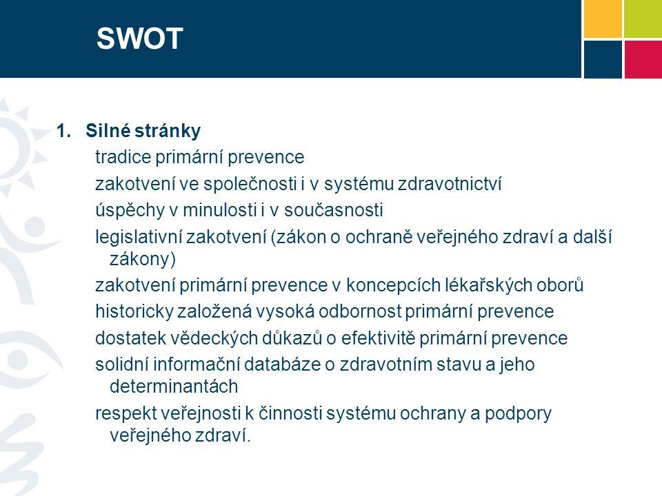 SWOT 1.
