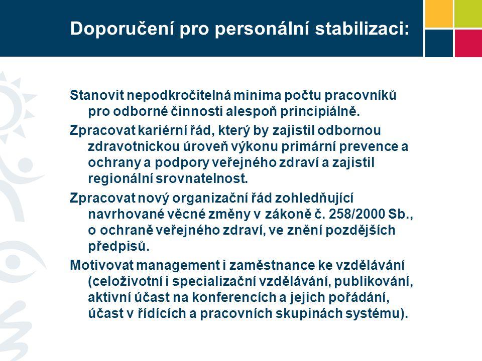 Doporučení pro personální stabilizaci: Stanovit nepodkročitelná minima počtu pracovníků pro odborné činnosti alespoň principiálně.