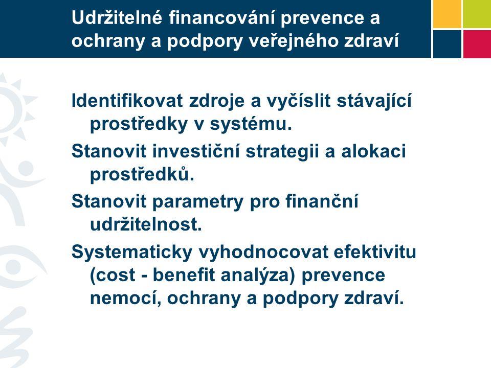 Udržitelné financování prevence a ochrany a podpory veřejného zdraví Identifikovat zdroje a vyčíslit stávající prostředky v systému.