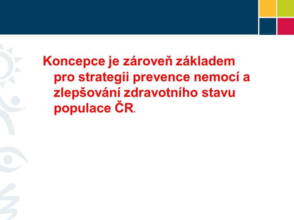 Koncepce je zároveň základem pro strategii prevence nemocí a zlepšování zdravotního stavu populace ČR.