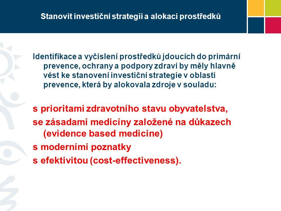 Stanovit investiční strategii a alokaci prostředků Identifikace a vyčíslení prostředků jdoucích do primární prevence, ochrany a podpory zdraví by měly hlavně vést ke stanovení investiční strategie v oblasti prevence, která by alokovala zdroje v souladu: s prioritami zdravotního stavu obyvatelstva, se zásadami medicíny založené na důkazech (evidence based medicine) s moderními poznatky s efektivitou (cost-effectiveness).