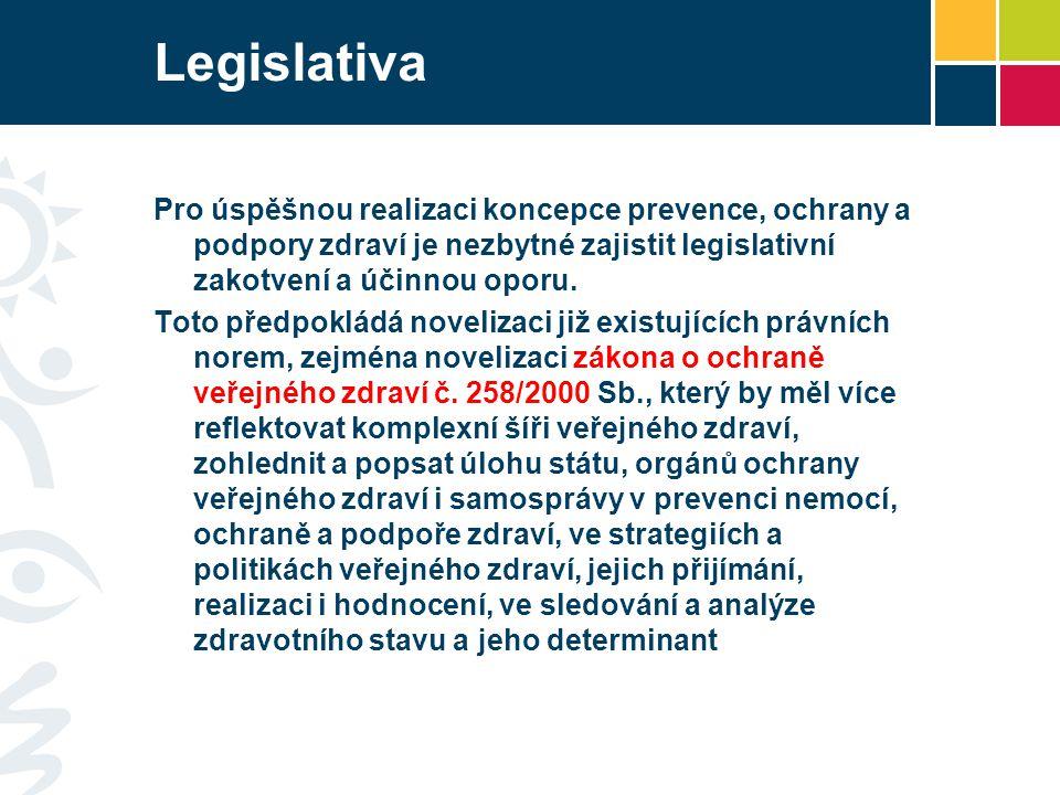 Legislativa Pro úspěšnou realizaci koncepce prevence, ochrany a podpory zdraví je nezbytné zajistit legislativní zakotvení a účinnou oporu.