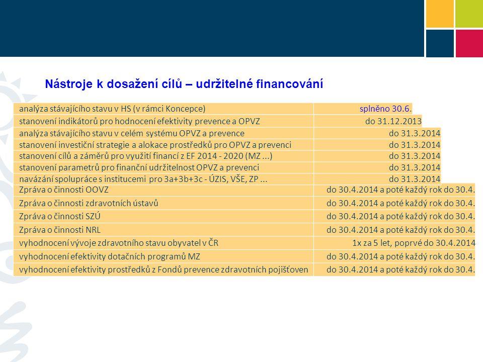 Zpráva o činnosti OOVZdo 30.4.2014 a poté každý rok do 30.4.