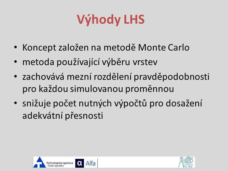 Výhody LHS Koncept založen na metodě Monte Carlo metoda používající výběru vrstev zachovává mezní rozdělení pravděpodobnosti pro každou simulovanou proměnnou snižuje počet nutných výpočtů pro dosažení adekvátní přesnosti
