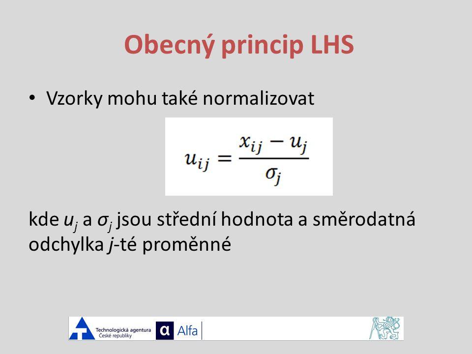 Obecný princip LHS Vzorky mohu také normalizovat kde u j a σ j jsou střední hodnota a směrodatná odchylka j-té proměnné