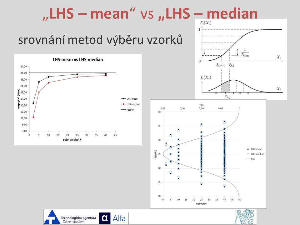 """""""LHS – mean vs """"LHS – median srovnání metod výběru vzorků"""
