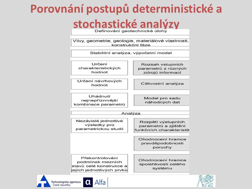 Porovnání postupů deterministické a stochastické analýzy