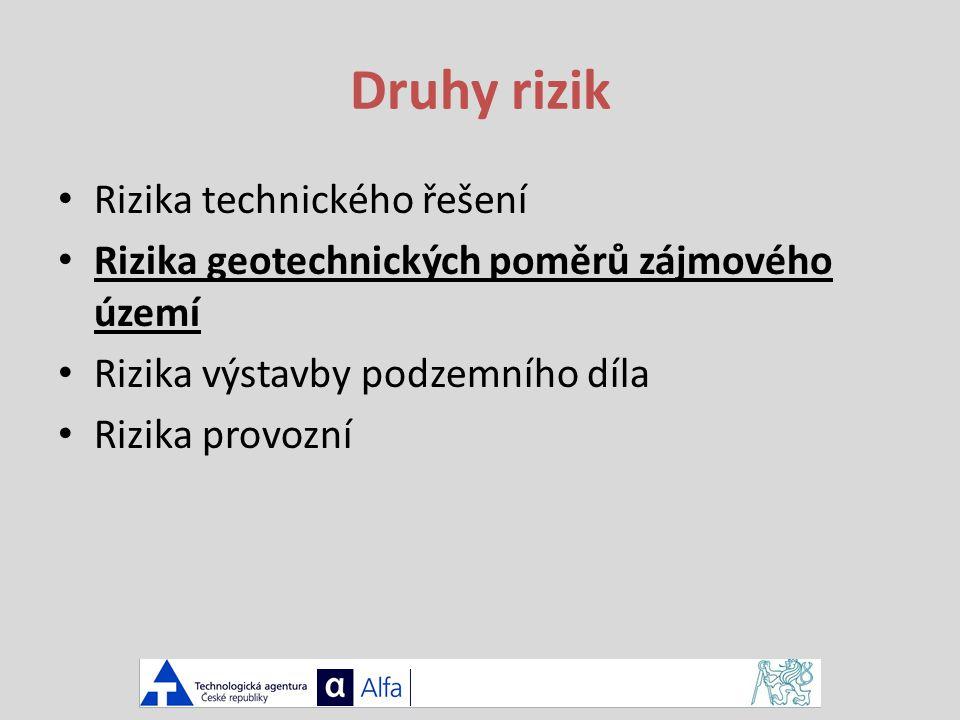 Druhy rizik Rizika technického řešení Rizika geotechnických poměrů zájmového území Rizika výstavby podzemního díla Rizika provozní