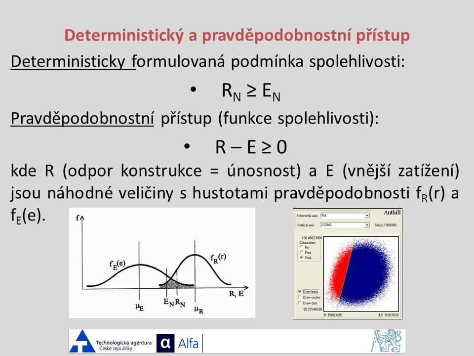 Deterministický a pravděpodobnostní přístup Deterministicky formulovaná podmínka spolehlivosti: R N ≥ E N Pravděpodobnostní přístup (funkce spolehlivosti): R – E ≥ 0 kde R (odpor konstrukce = únosnost) a E (vnější zatížení) jsou náhodné veličiny s hustotami pravděpodobnosti f R (r) a f E (e).