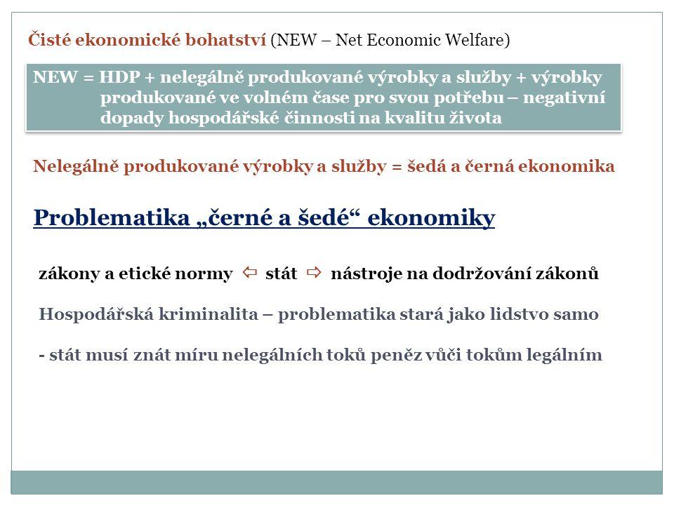 """Čisté ekonomické bohatství (NEW – Net Economic Welfare) NEW = HDP + nelegálně produkované výrobky a služby + výrobky produkované ve volném čase pro svou potřebu – negativní dopady hospodářské činnosti na kvalitu života NEW = HDP + nelegálně produkované výrobky a služby + výrobky produkované ve volném čase pro svou potřebu – negativní dopady hospodářské činnosti na kvalitu života Nelegálně produkované výrobky a služby = šedá a černá ekonomika Problematika """"černé a šedé ekonomiky zákony a etické normy  stát  nástroje na dodržování zákonů Hospodářská kriminalita – problematika stará jako lidstvo samo - stát musí znát míru nelegálních toků peněz vůči tokům legálním"""