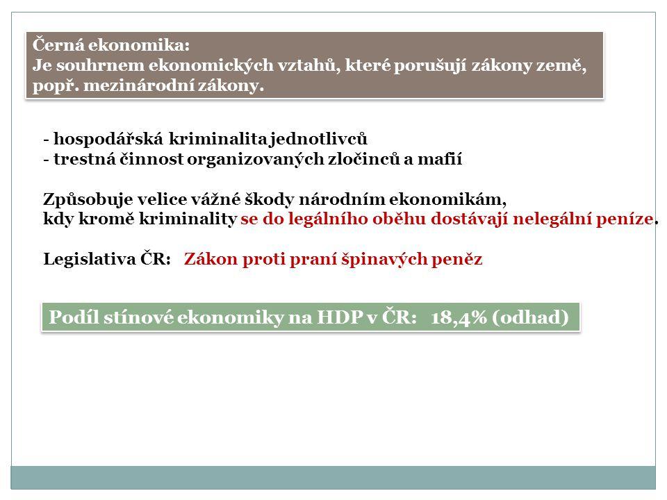 Černá ekonomika: Je souhrnem ekonomických vztahů, které porušují zákony země, popř.