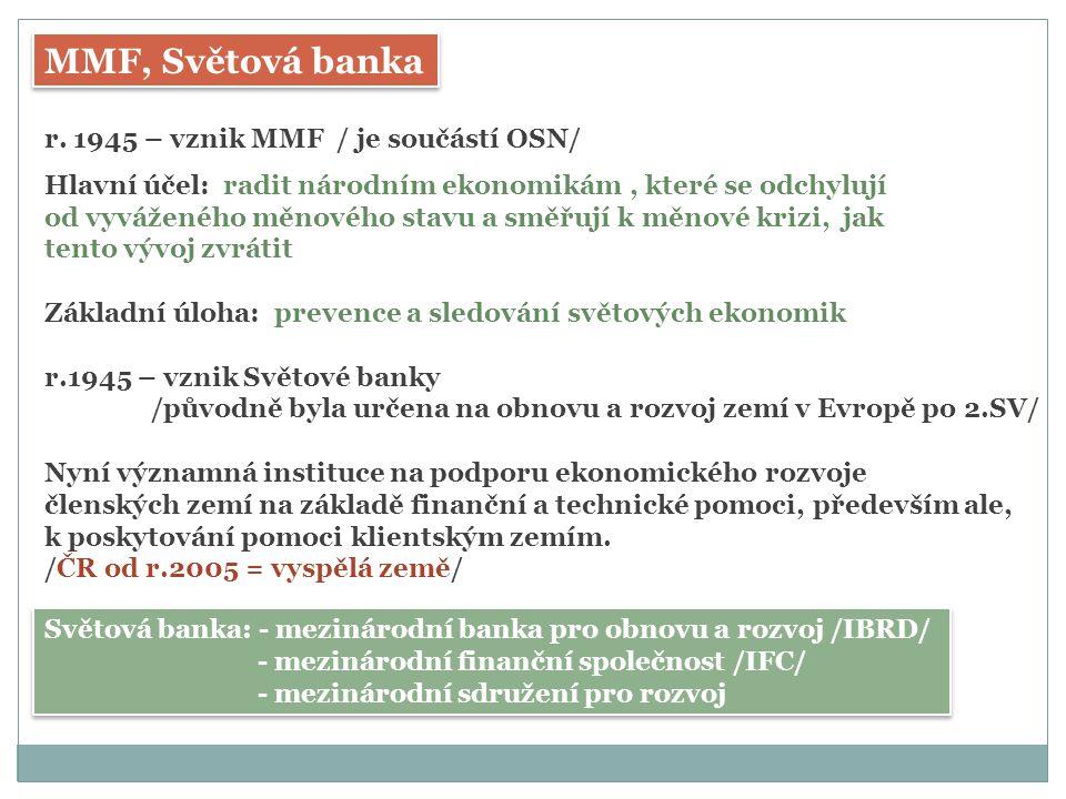 MMF, Světová banka r.