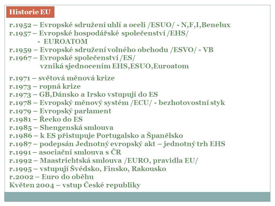 Historie EU r.1952 – Evropské sdružení uhlí a oceli /ESUO/ - N,F,I,Benelux r.1957 – Evropské hospodářské společenství /EHS/ - EUROATOM r.1959 – Evropské sdružení volného obchodu /ESVO/ - VB r.1967 – Evropské společenství /ES/ vzniká sjednocením EHS,ESUO,Euroatom r.1971 – světová měnová krize r.1973 – ropná krize r.1973 – GB,Dánsko a Irsko vstupují do ES r.1978 – Evropský měnový systém /ECU/ - bezhotovostní styk r.1979 – Evropský parlament r.1981 – Řecko do ES r.1985 – Shengenská smlouva r.1986 – k ES přistupuje Portugalsko a Španělsko r.1987 – podepsán Jednotný evropský akt – jednotný trh EHS r.1991 – asociační smlouva s ČR r.1992 – Maastrichtská smlouva /EURO, pravidla EU/ r.1995 – vstupují Švédsko, Finsko, Rakousko r.2002 – Euro do oběhu Květen 2004 – vstup České republiky