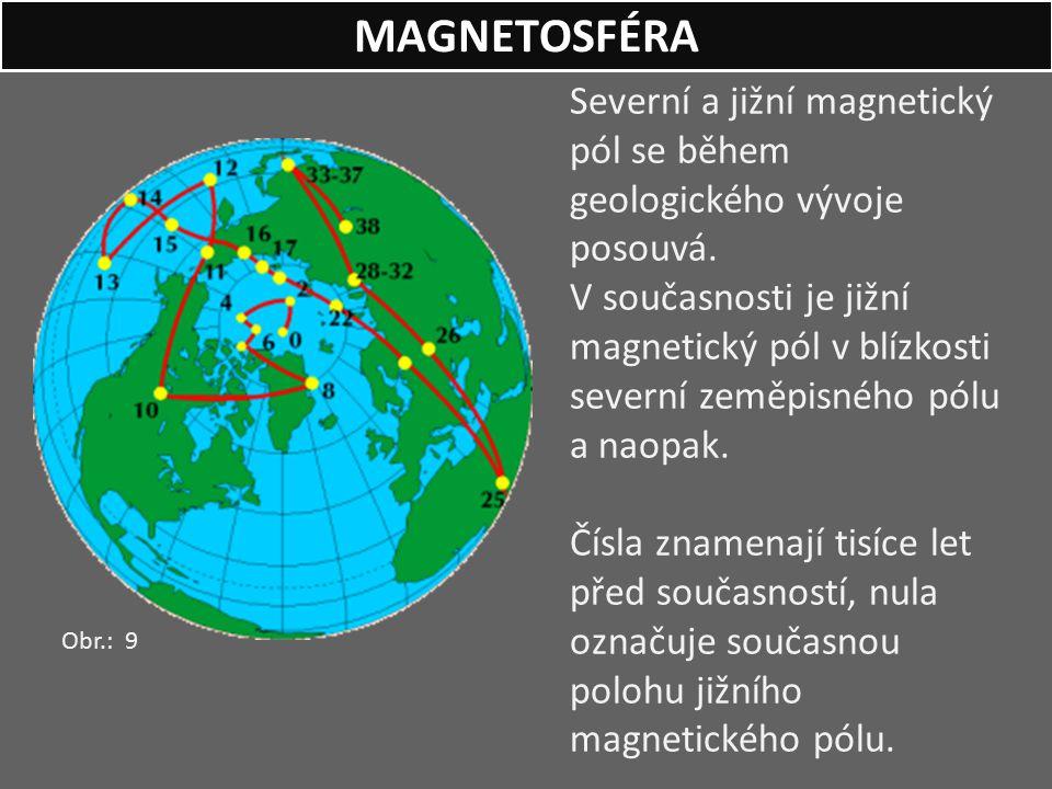 Severní a jižní magnetický pól se během geologického vývoje posouvá. V současnosti je jižní magnetický pól v blízkosti severní zeměpisného pólu a naop