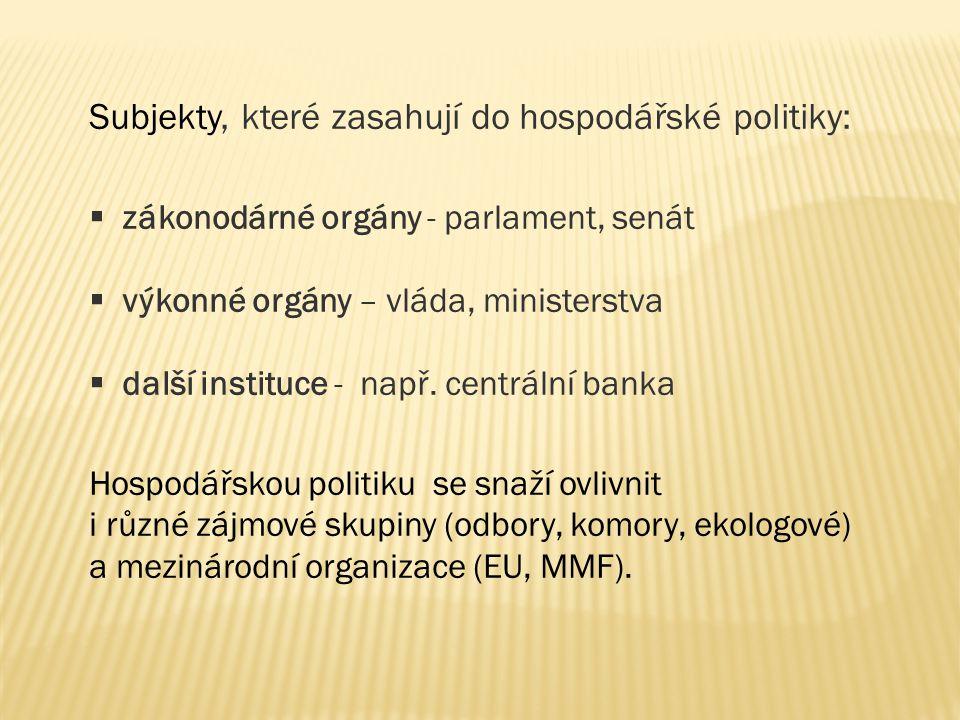 Subjekty, které zasahují do hospodářské politiky:  zákonodárné orgány - parlament, senát  výkonné orgány – vláda, ministerstva  další instituce - např.