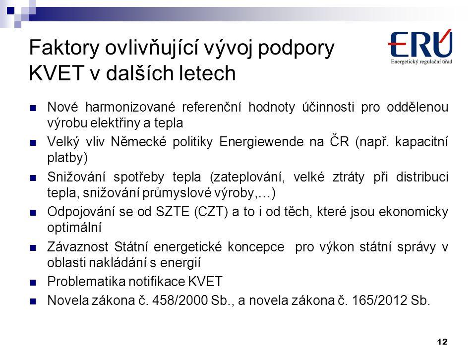 Faktory ovlivňující vývoj podpory KVET v dalších letech Nové harmonizované referenční hodnoty účinnosti pro oddělenou výrobu elektřiny a tepla Velký vliv Německé politiky Energiewende na ČR (např.