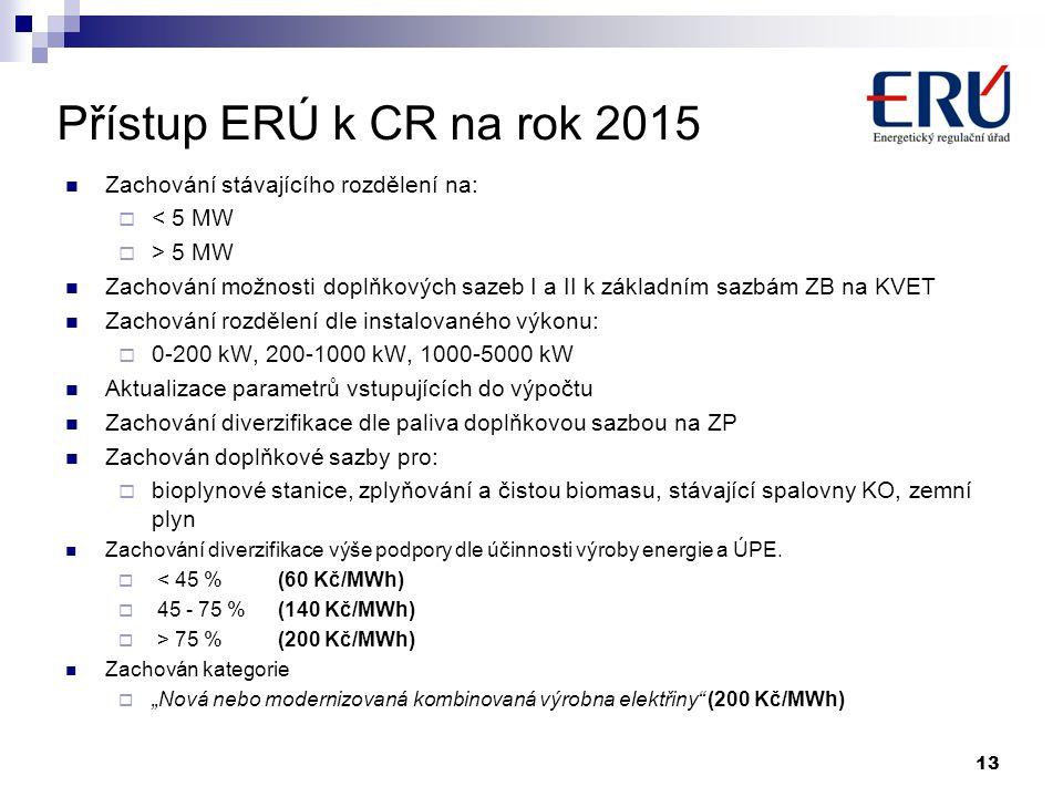 Přístup ERÚ k CR na rok 2015 Zachování stávajícího rozdělení na:  < 5 MW  > 5 MW Zachování možnosti doplňkových sazeb I a II k základním sazbám ZB na KVET Zachování rozdělení dle instalovaného výkonu:  0-200 kW, 200-1000 kW, 1000-5000 kW Aktualizace parametrů vstupujících do výpočtu Zachování diverzifikace dle paliva doplňkovou sazbou na ZP Zachován doplňkové sazby pro:  bioplynové stanice, zplyňování a čistou biomasu, stávající spalovny KO, zemní plyn Zachování diverzifikace výše podpory dle účinnosti výroby energie a ÚPE.