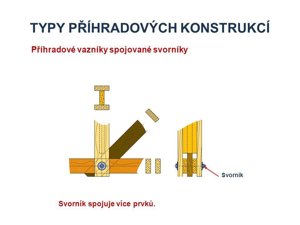TYPY PŘÍHRADOVÝCH KONSTRUKCÍ Příhradové vazníky spojované svorníky Svorník spojuje více prvků. Svorník