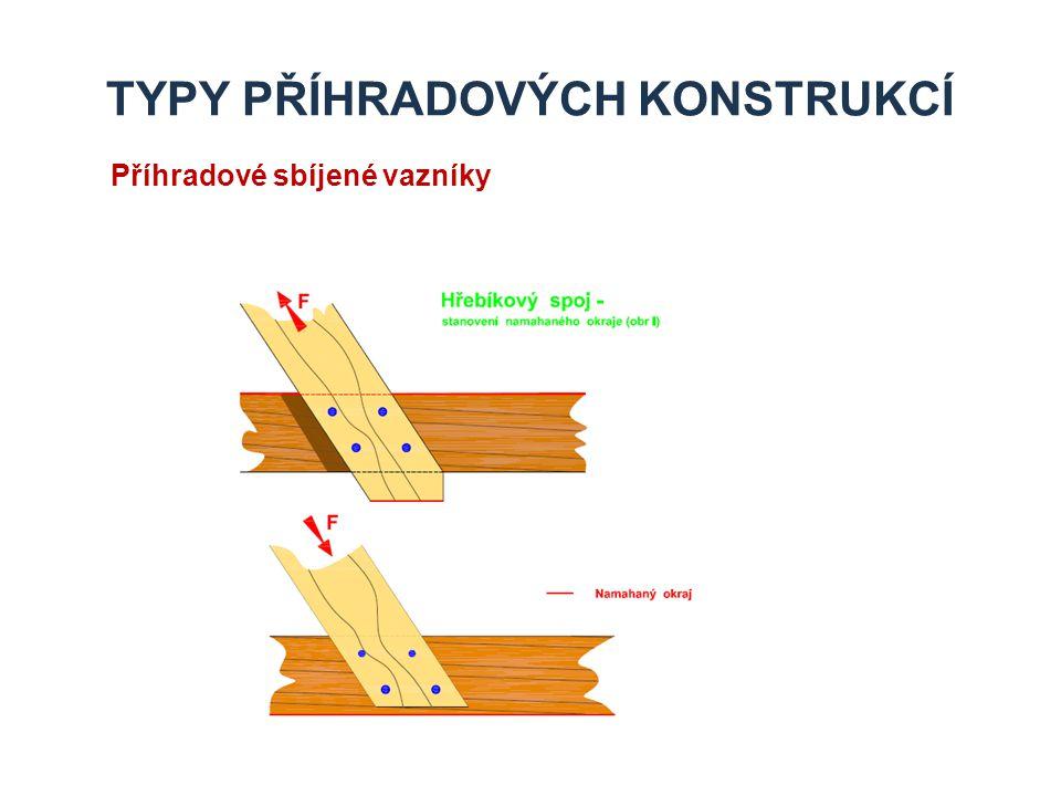 TYPY PŘÍHRADOVÝCH KONSTRUKCÍ Příhradové vazníky se styčníkovými plechy Styčníkové plechy musejí být přiloženy oboustranně.