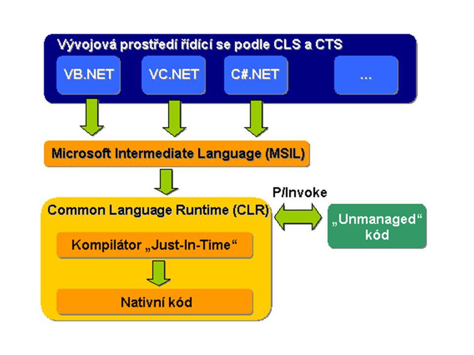 Vývojové nástroje Microsoft Visual Studio Turbo C# Explorer – Borland SharpDevelop – OpenSource MonoDevelop – multiplatformní Open Source