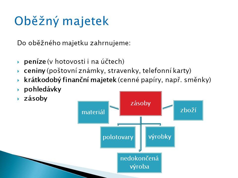 Do oběžného majetku zahrnujeme:  peníze (v hotovosti i na účtech)  ceniny (poštovní známky, stravenky, telefonní karty)  krátkodobý finanční majetek (cenné papíry, např.