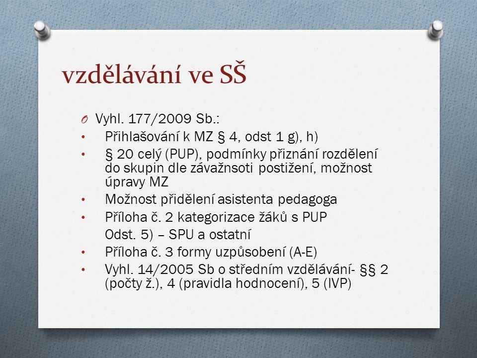 vzdělávání ve SŠ O Vyhl.