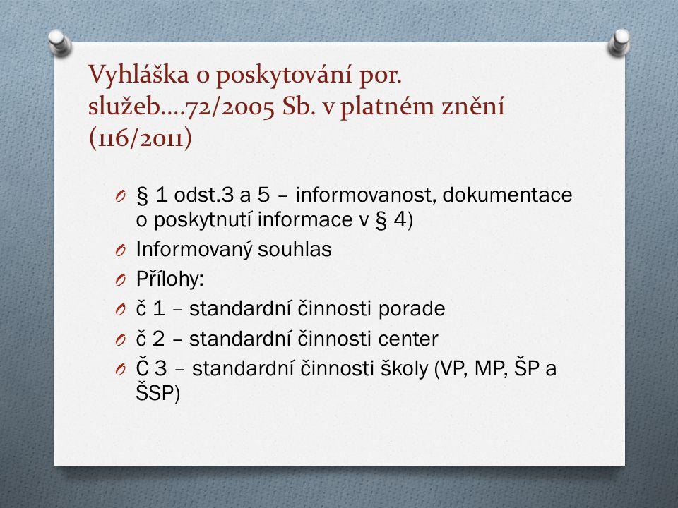 Vyhláška o poskytování por.služeb….72/2005 Sb.