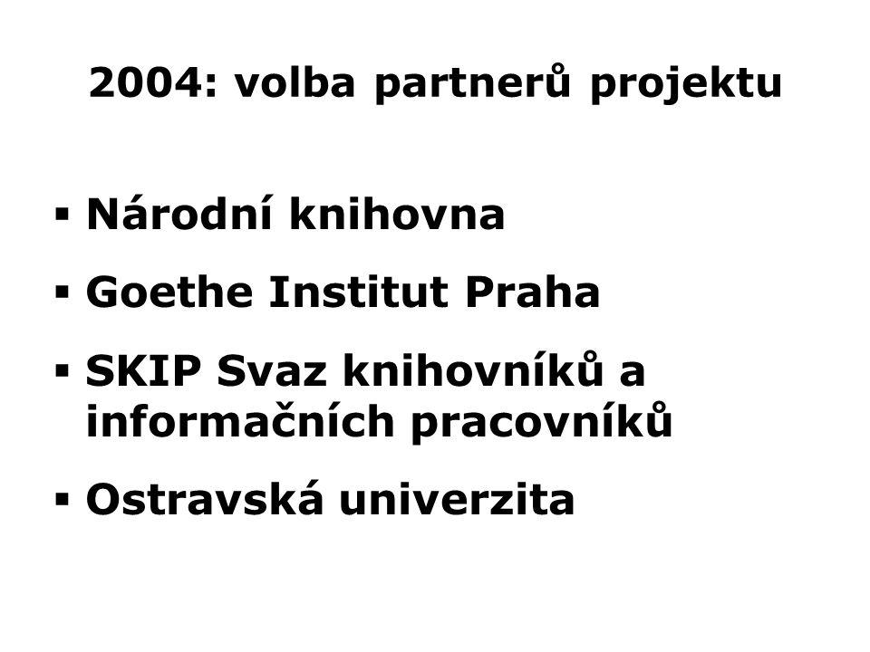  Národní knihovna  Goethe Institut Praha  SKIP Svaz knihovníků a informačních pracovníků  Ostravská univerzita 2004: volba partnerů projektu