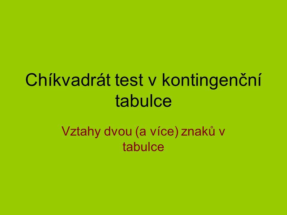 Chíkvadrát test v kontingenční tabulce Vztahy dvou (a více) znaků v tabulce