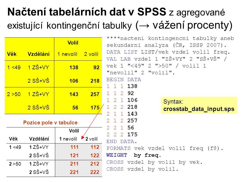 Načtení tabelárních dat v SPSS z agregované existující kontingenční tabulky (→ vážení procenty) ****nacteni kontingencni tabulky aneb sekundarni analy