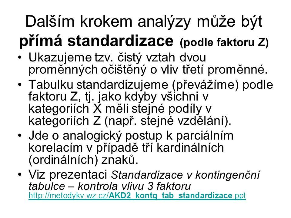 Dalším krokem analýzy může být přímá standardizace (podle faktoru Z) Ukazujeme tzv. čistý vztah dvou proměnných očištěný o vliv třetí proměnné. Tabulk