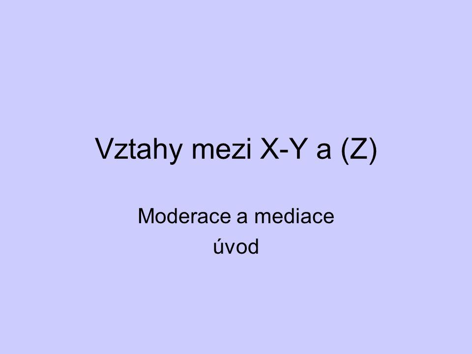 Vztahy mezi X-Y a (Z) Moderace a mediace úvod