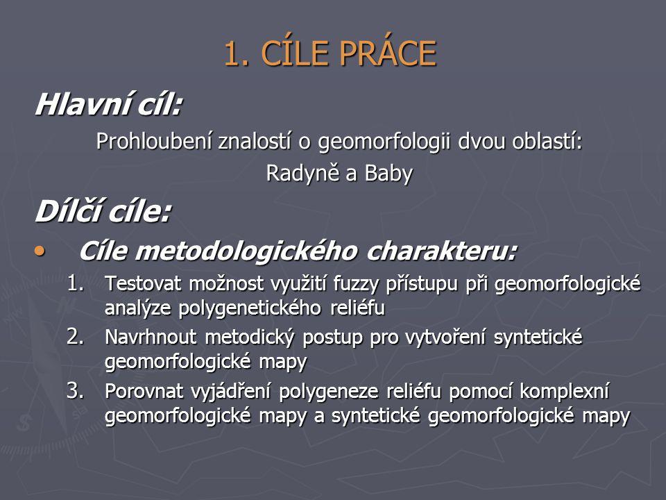1. CÍLE PRÁCE Hlavní cíl: Prohloubení znalostí o geomorfologii dvou oblastí: Radyně a Baby Dílčí cíle: Cíle metodologického charakteru: Cíle metodolog
