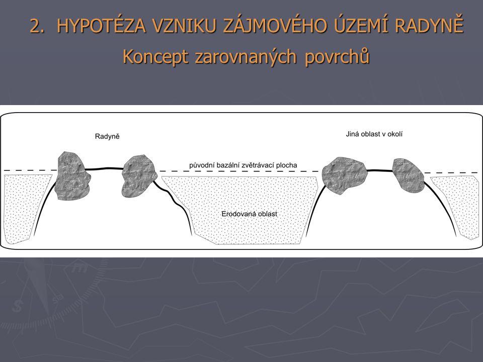 2.HYPOTÉZA VZNIKU ZÁJMOVÉHO ÚZEMÍ RADYNĚ Koncept zarovnaných povrchů