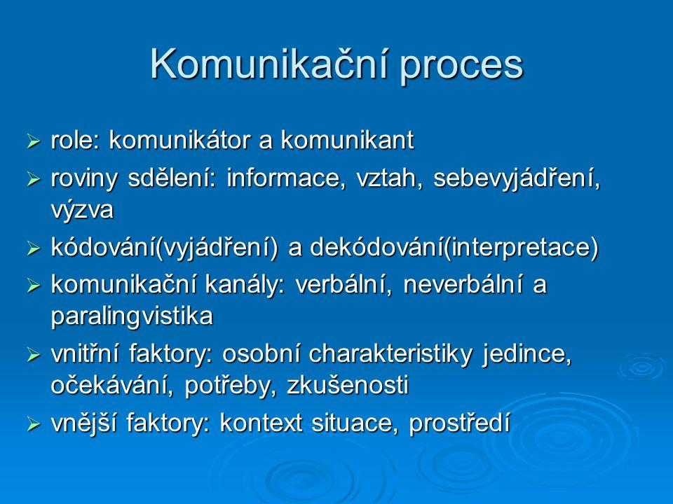Komunikační proces  role: komunikátor a komunikant  roviny sdělení: informace, vztah, sebevyjádření, výzva  kódování(vyjádření) a dekódování(interp