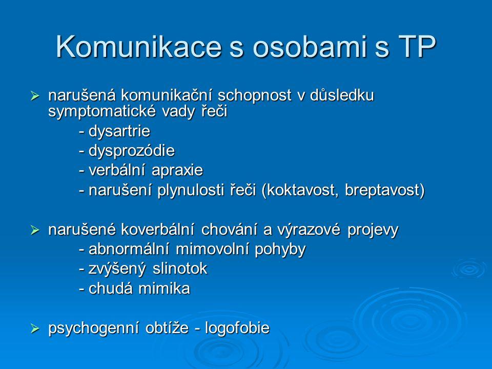 Komunikace s osobami s TP  narušená komunikační schopnost v důsledku symptomatické vady řeči - dysartrie - dysprozódie - verbální apraxie - narušení