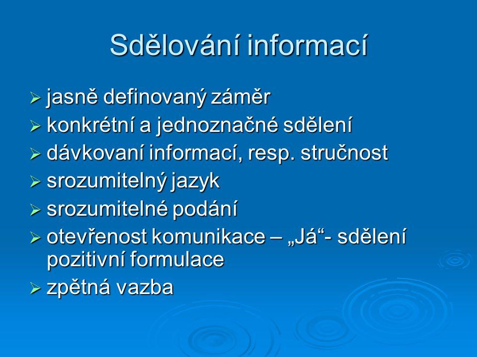 Sdělování informací  jasně definovaný záměr  konkrétní a jednoznačné sdělení  dávkovaní informací, resp. stručnost  srozumitelný jazyk  srozumite