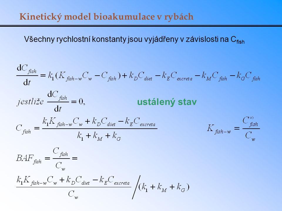 Kinetický model bioakumulace v rybách ustálený stav Všechny rychlostní konstanty jsou vyjádřeny v závislosti na C fish