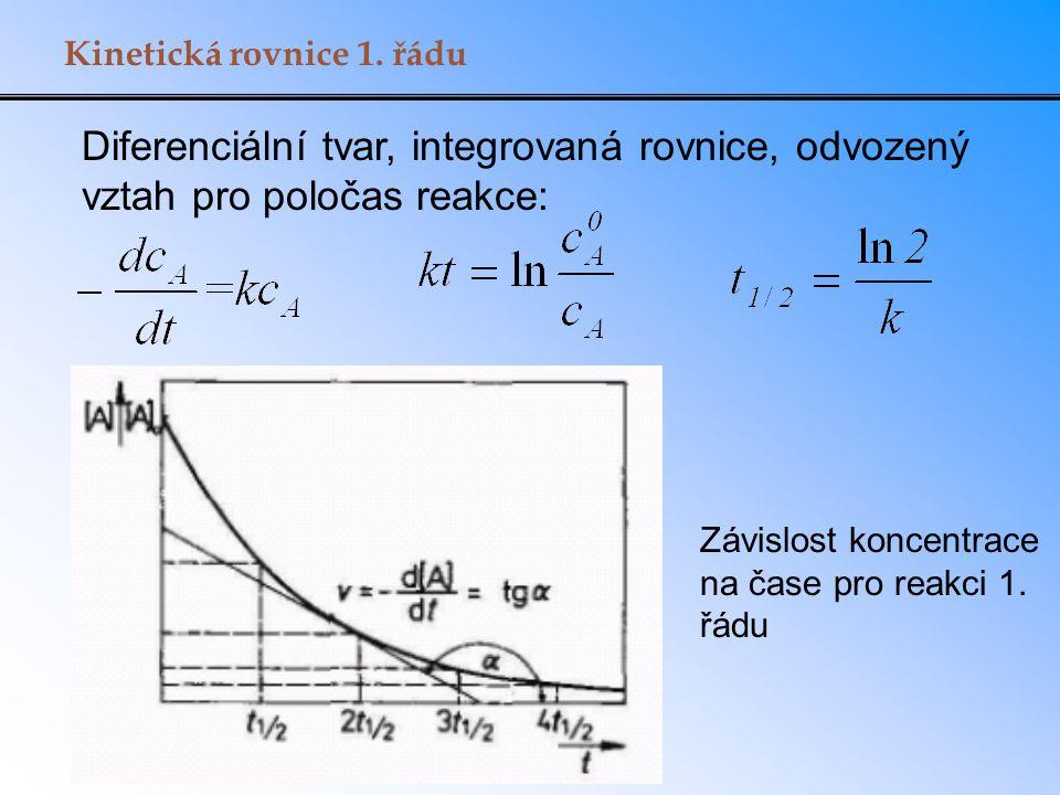 Kinetická rovnice 1. řádu Diferenciální tvar, integrovaná rovnice, odvozený vztah pro poločas reakce: Závislost koncentrace na čase pro reakci 1. řádu
