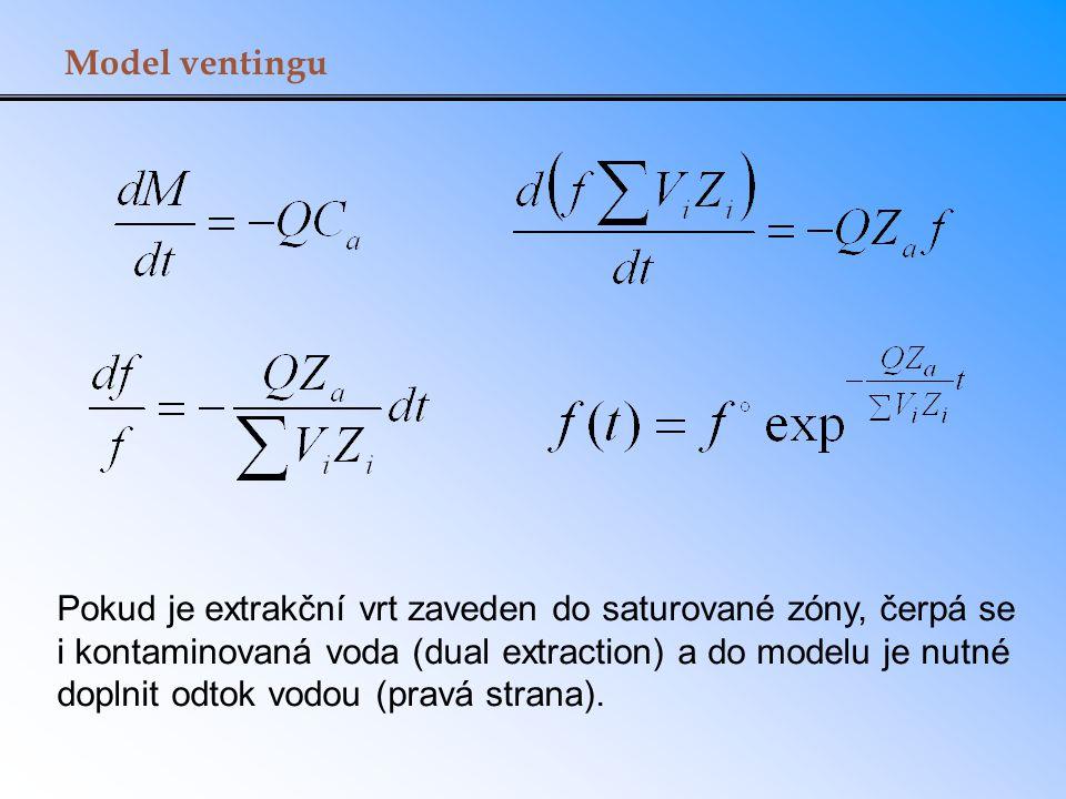 Model ventingu Pokud je extrakční vrt zaveden do saturované zóny, čerpá se i kontaminovaná voda (dual extraction) a do modelu je nutné doplnit odtok v
