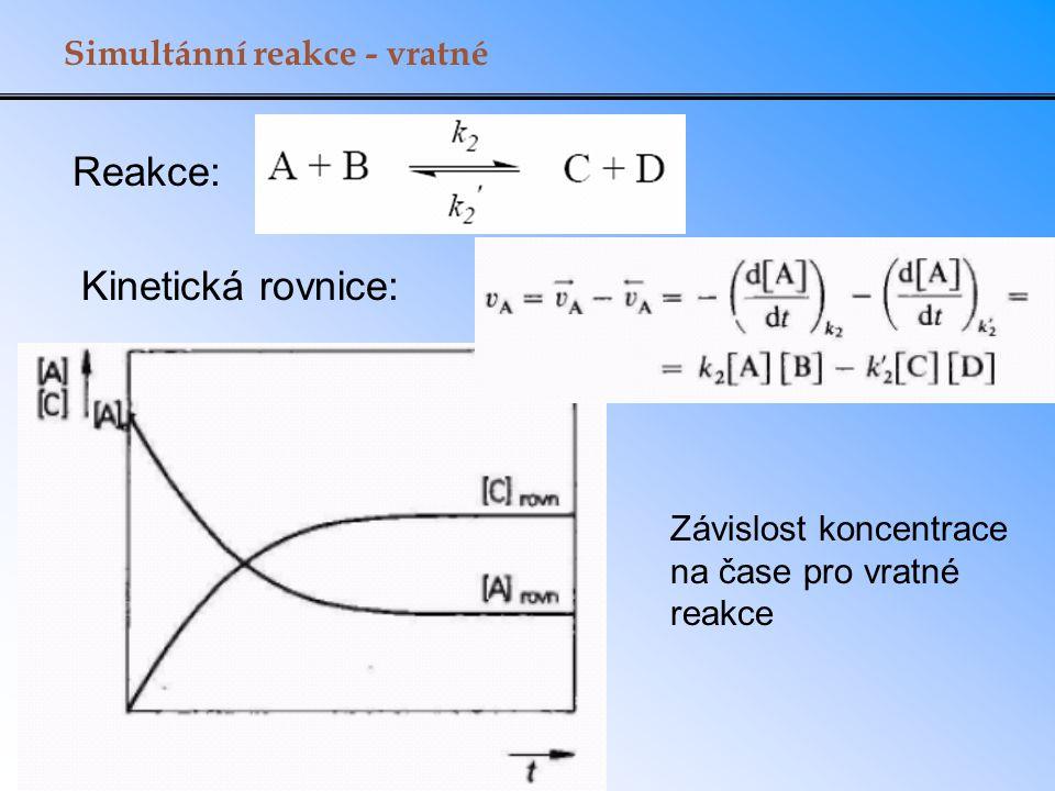 Simultánní reakce - vratné Reakce: Kinetická rovnice: Závislost koncentrace na čase pro vratné reakce